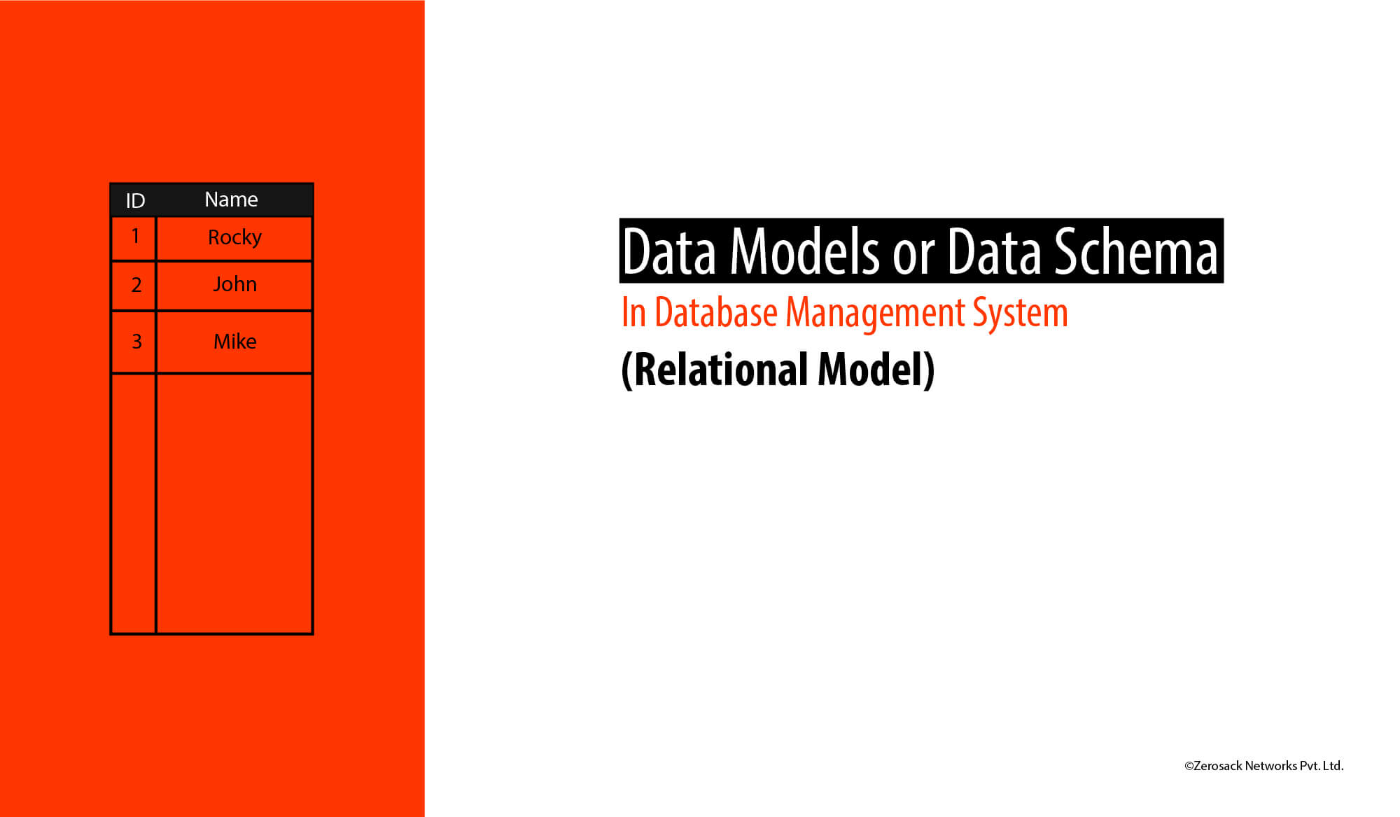 Relational-Data-Model-In-Database-Management-System-