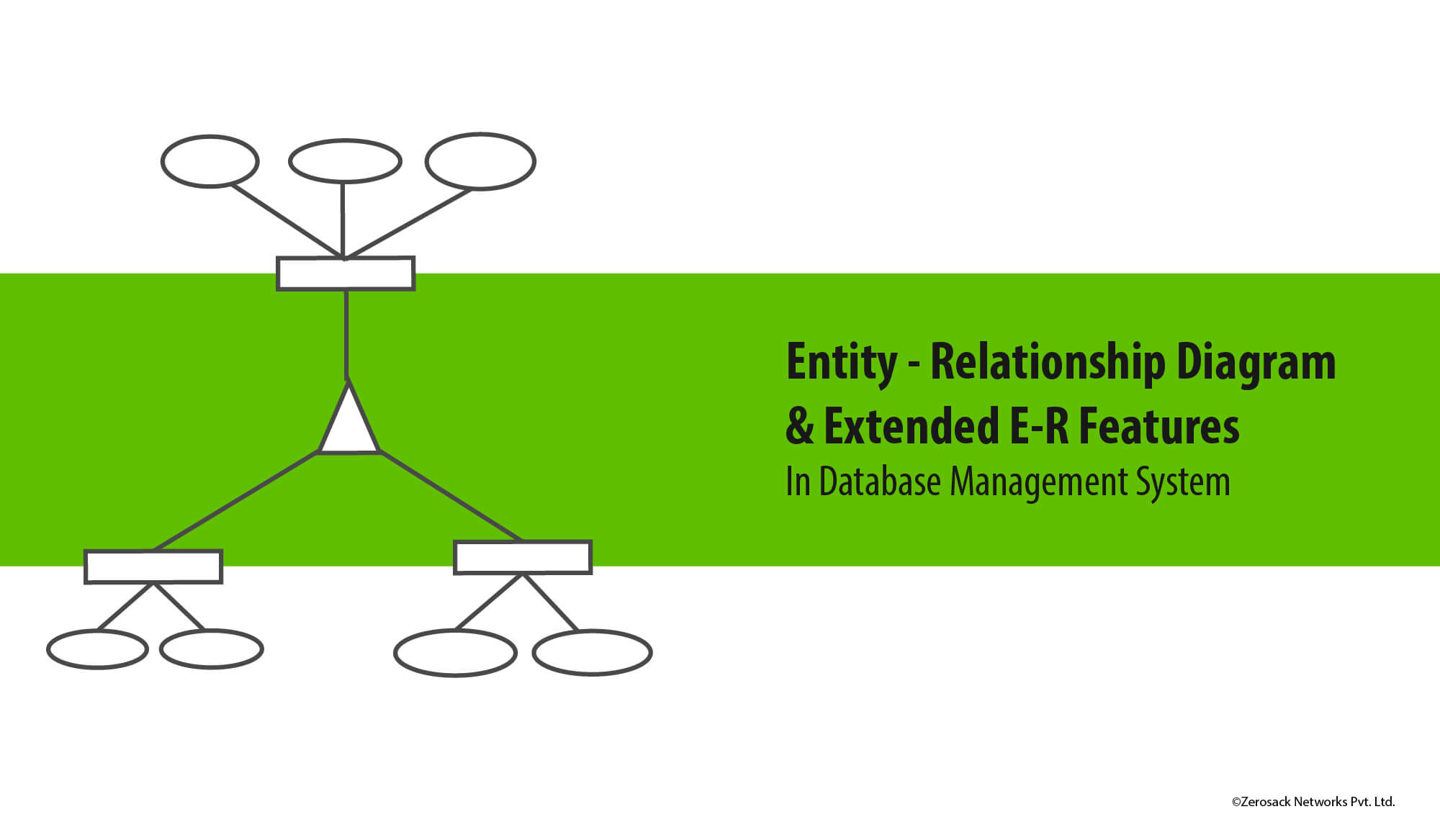 E-R-Model-Diagram-and-Extended-E-R-Feature-in-DBMS.